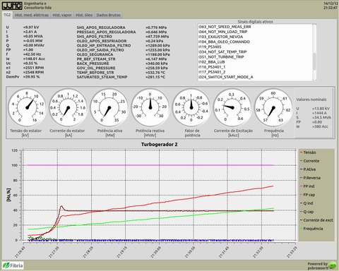 pvbrowser – The Process Visualization Browser  HMI and Scada for